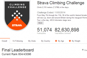 strava-climbing-challenges